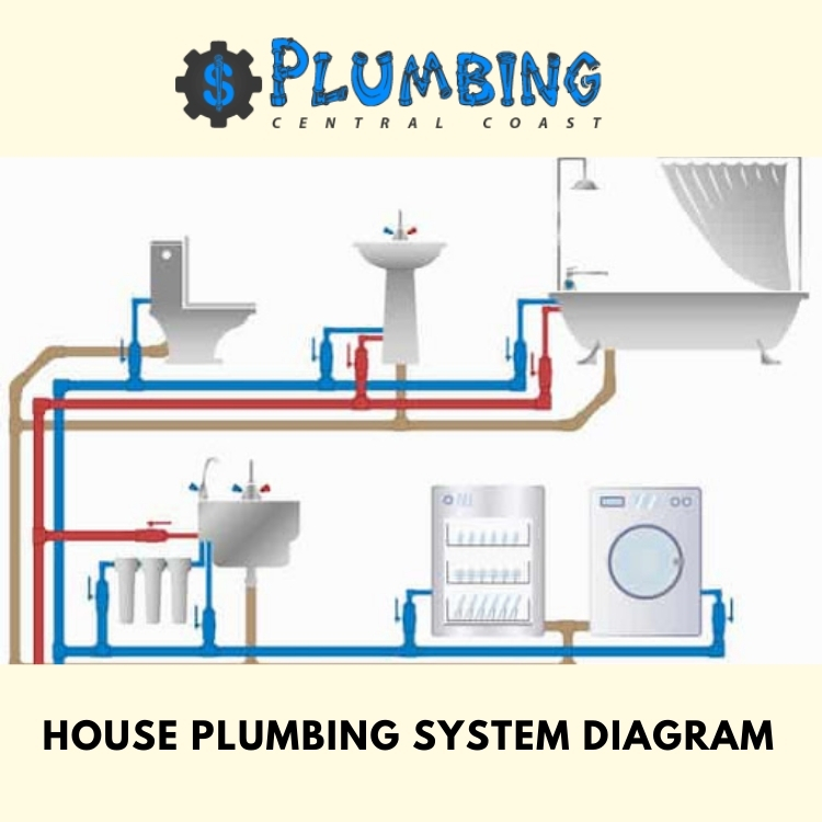 Let's Understand House Plumbing System Diagram